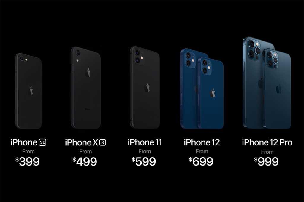 iphone lineup 2020