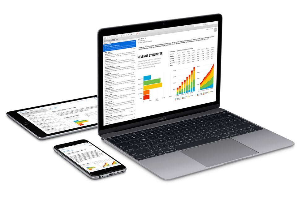 macbook ipad iphone apple stock