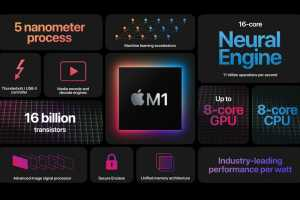 The M1 chip and beyond: Everything you need to know about Apple's homegrown Mac chips