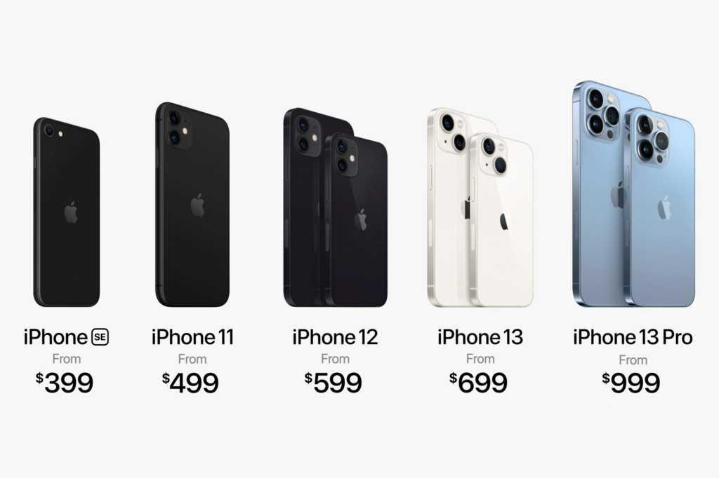 Apple iPhone lineup fall 2021